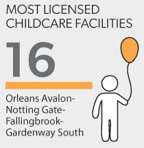 20 Best Neighbourhoods: Childcare
